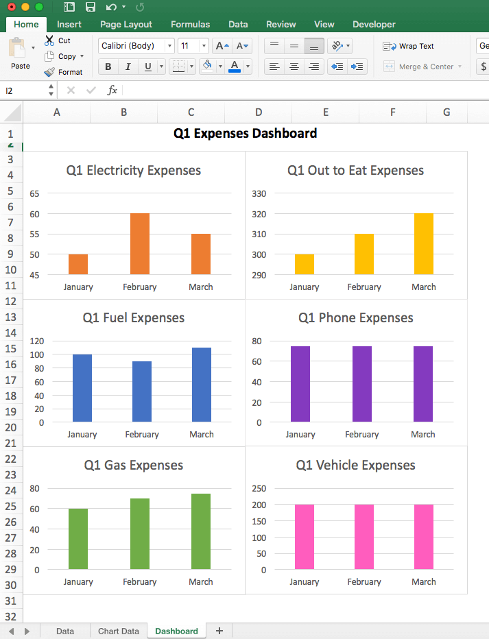 How to Create an Excel Dashboard in 7 Steps | GoSkills