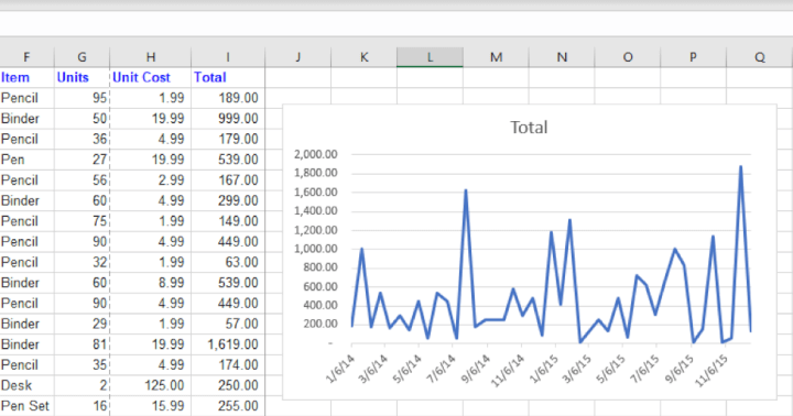 excel-tips-for-Beginers-graphs3